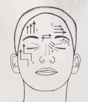 ossigenazione frontale
