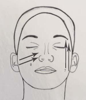 ossigenazione contorno viso