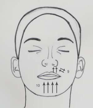 ossigenazione labbra e mento